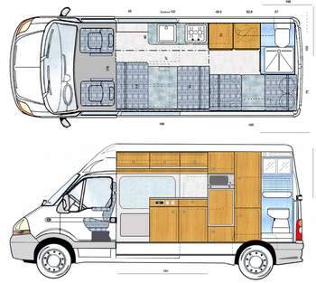 amenagement vehicule camping car